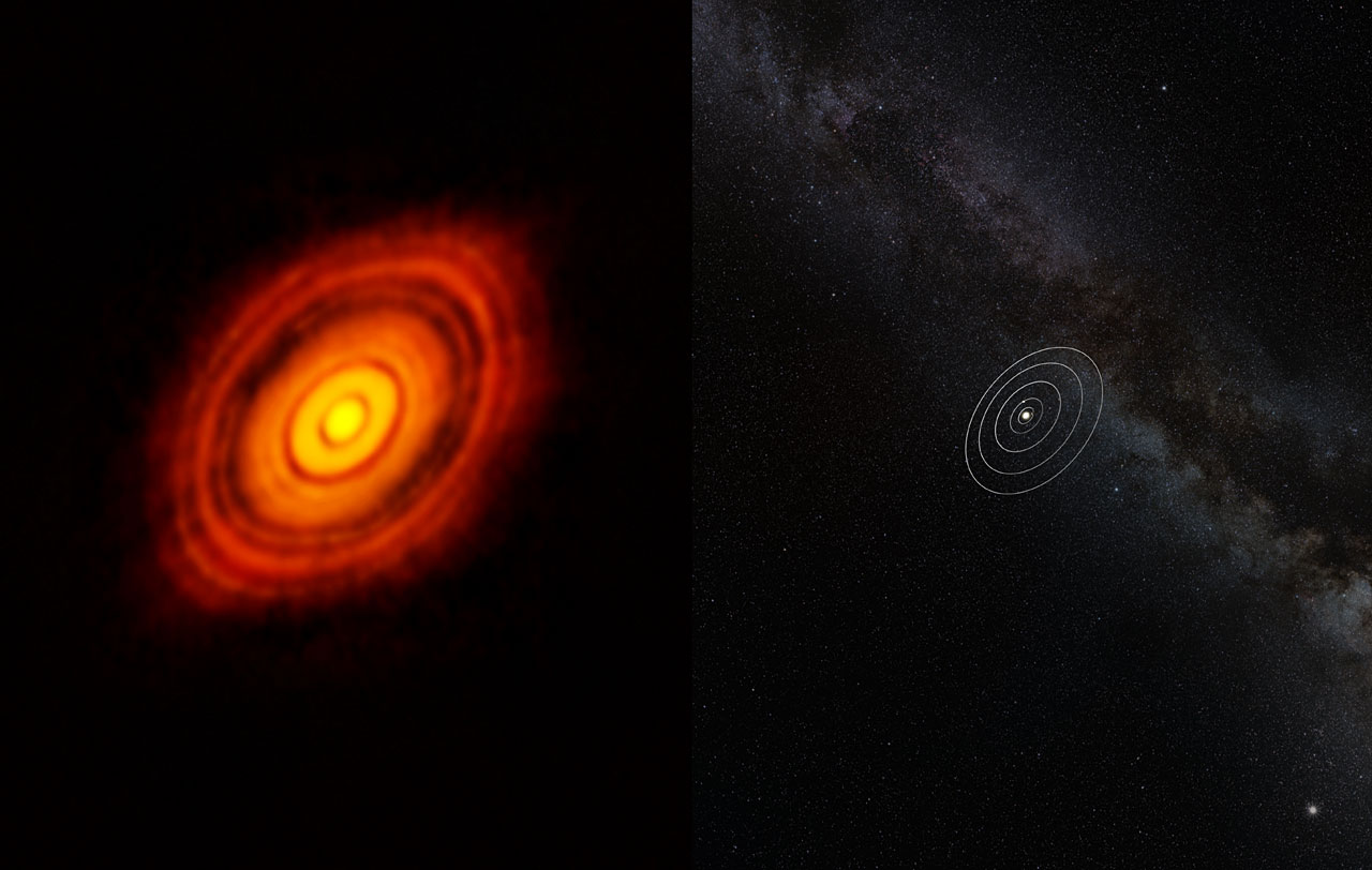 Comparison of HL Tauri with the Solar System