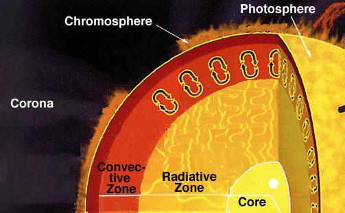 Desvelan las fotografías más detalladas de la superficie del Sol