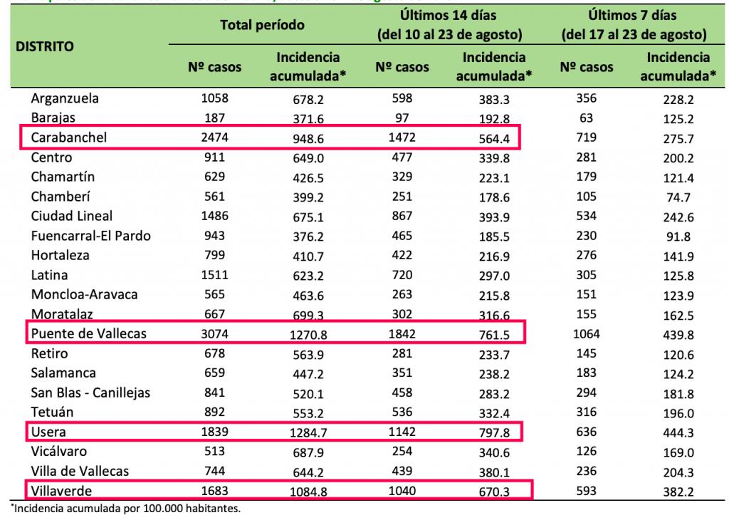 https://blogs.publico.es/alberto-sicilia/files/2020/08/Screenshot-65-copia-1024x723.png