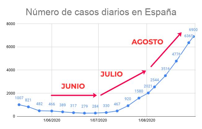 https://blogs.publico.es/alberto-sicilia/files/2020/08/Screenshot-65.png