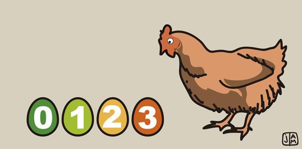 polloy-huevos