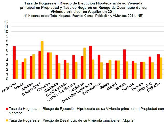 ¿Es posible comprar una propiedad en España con una hipoteca