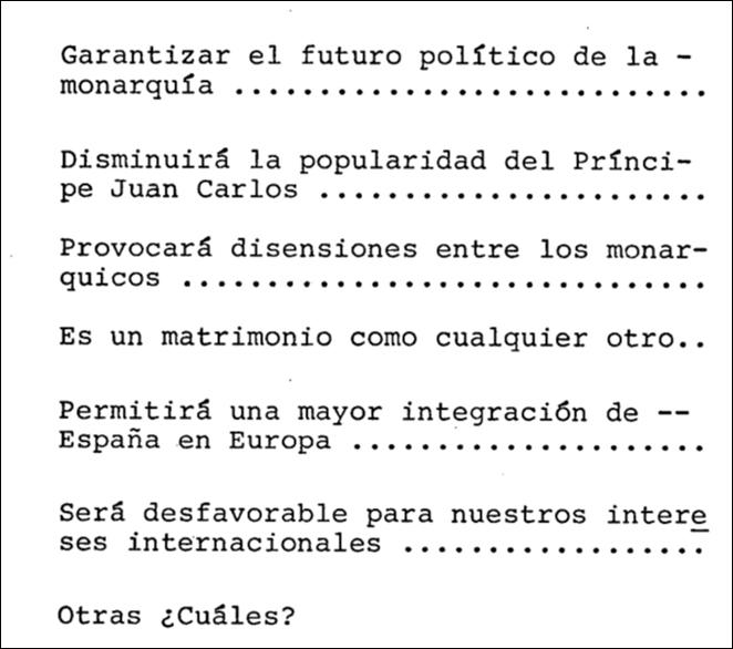 Fuente: Instituto de Opinión Pública. (1972)