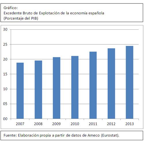 grafico_econo