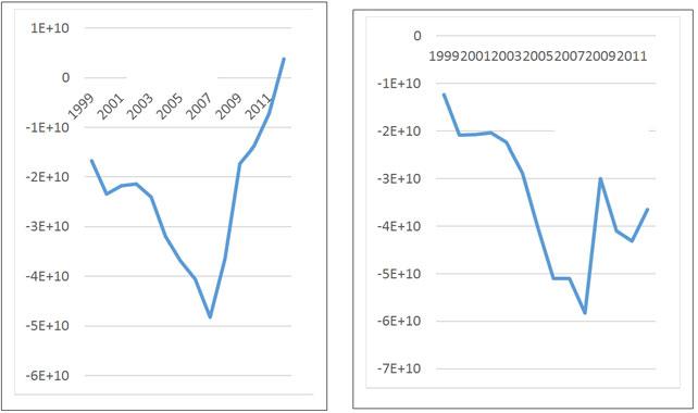 graf2-detalle