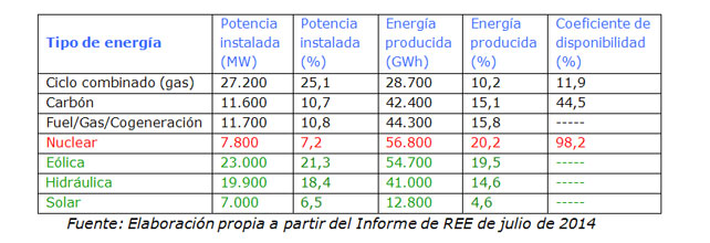 econo1