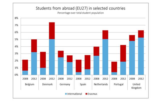 Grafico-econoNuestra102