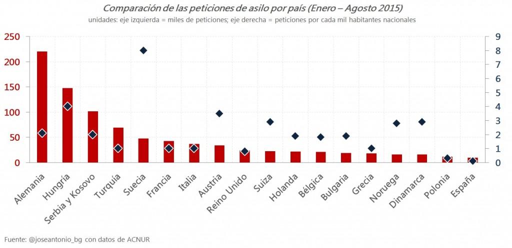 Gráfico 2 (1)