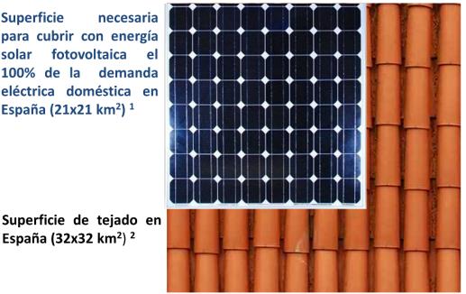tejados solares