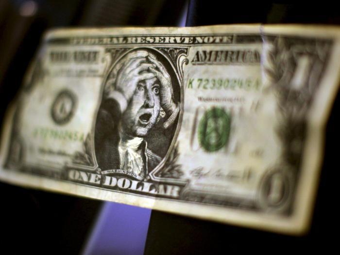 Indices economicos
