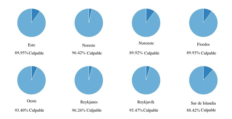 charts-(1)