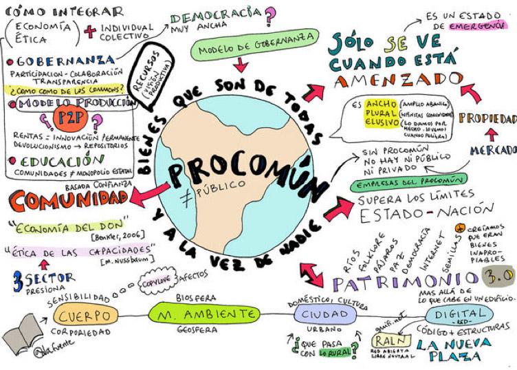 procomun