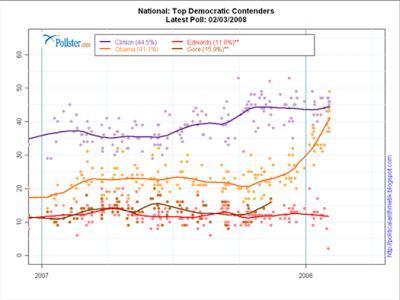 encuestas-primarias1.jpg