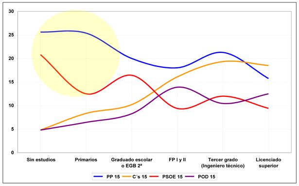 Votantes-PP-3