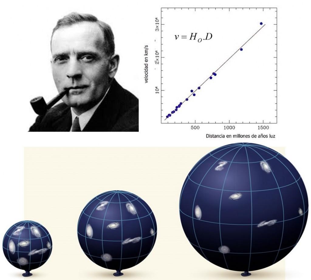 Hubble-Expansion Universo