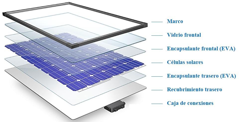 Cómo lograr energía limpia y abundante?: de la célula solar al ...