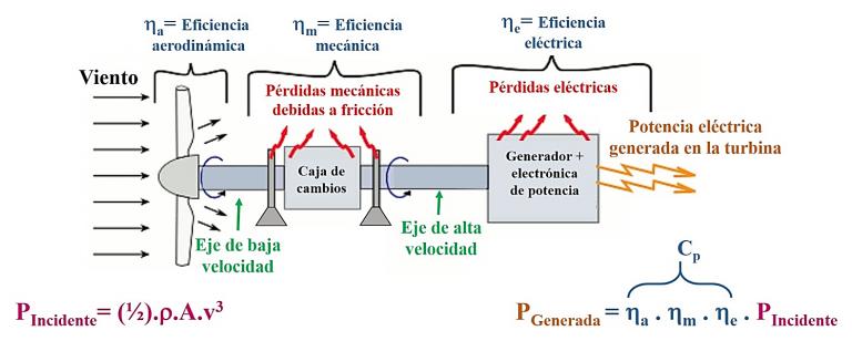 http://blogs.publico.es/ignacio-martil/files/2018/07/6-768x308.png