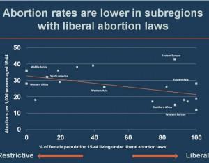 aborto inseguro 2
