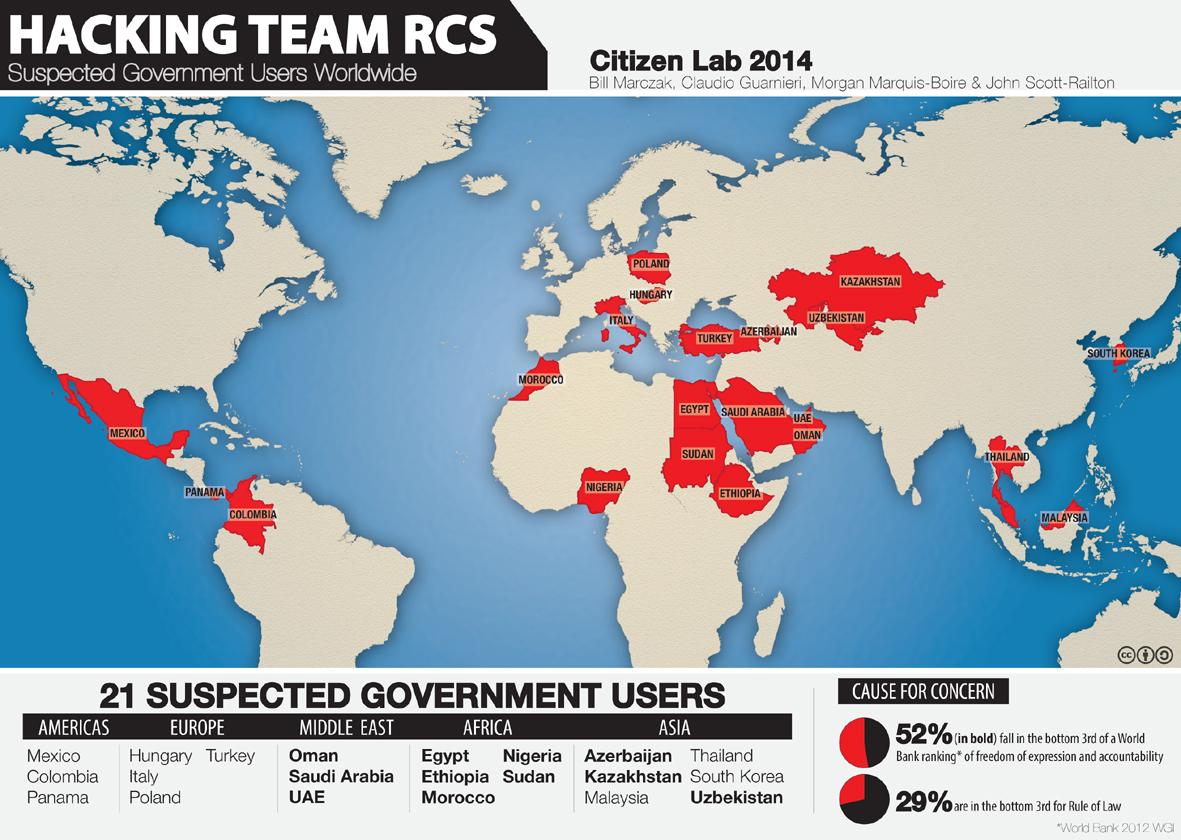 Hacking_Mundo