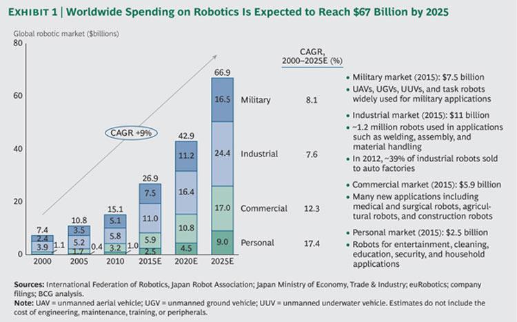 PososAnarquia_Robots_Graf