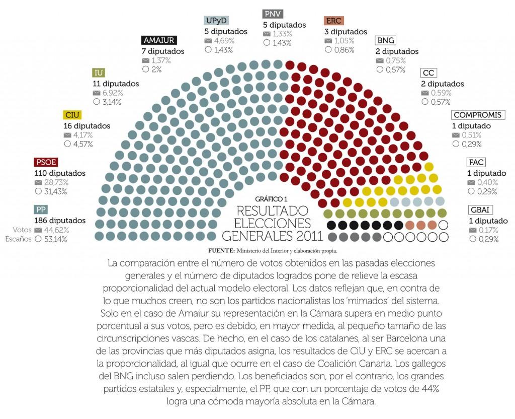 Ley electoral-OK-CG.indd