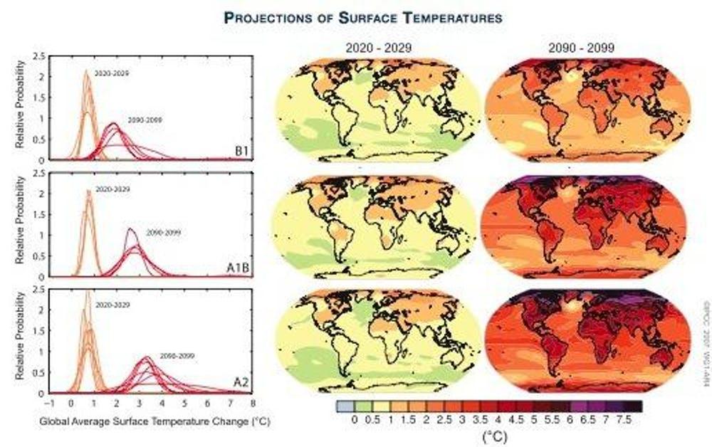 Proyecciones de futuro de la temperatura superficial de la Tierra. Policymaker Summary of The Phisical Science Basis (4th IPCC Report).
