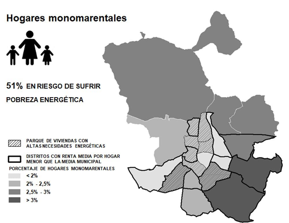 Hogares monomarentales madrileños y riesgo de sufrir pobreza energética. FEMENMAD, Author provided