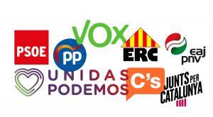 La necesaria revolución interna dentro de los partidos políticos