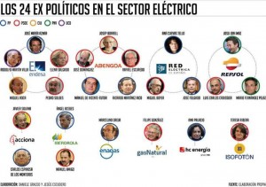 fotoelectricas