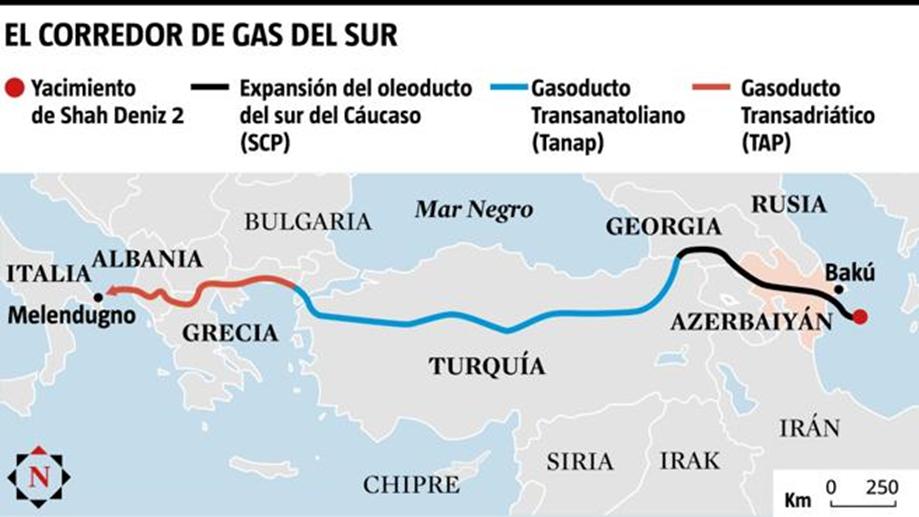 El corredor del gas del sur.